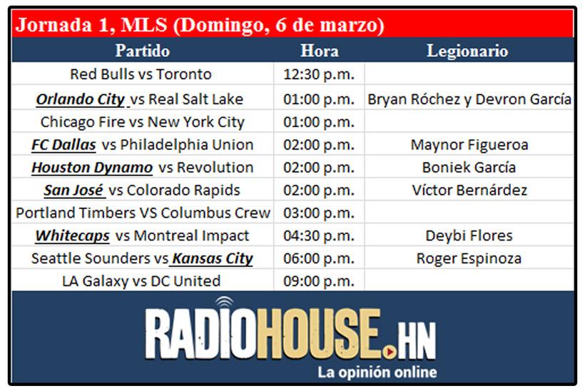 Fecha1_MLS_Radiohouse