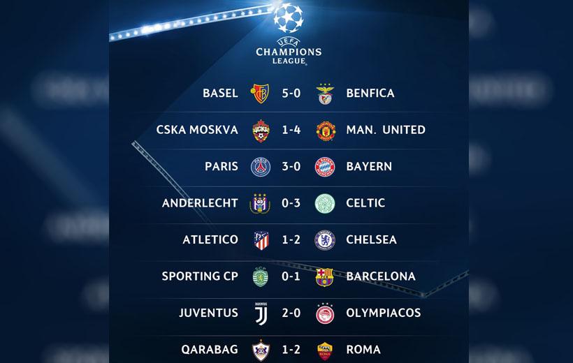 Jornada2_ChampionsLeague_Resultados