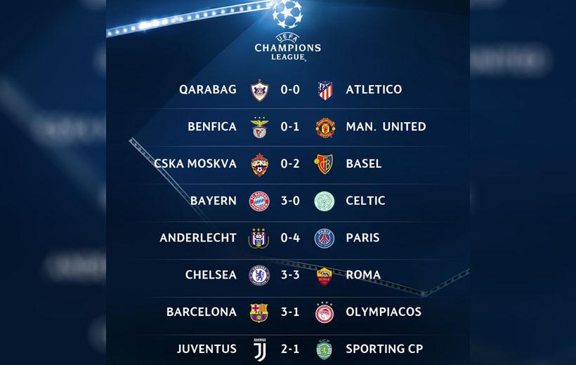 Resultados_Champions_Jornada3