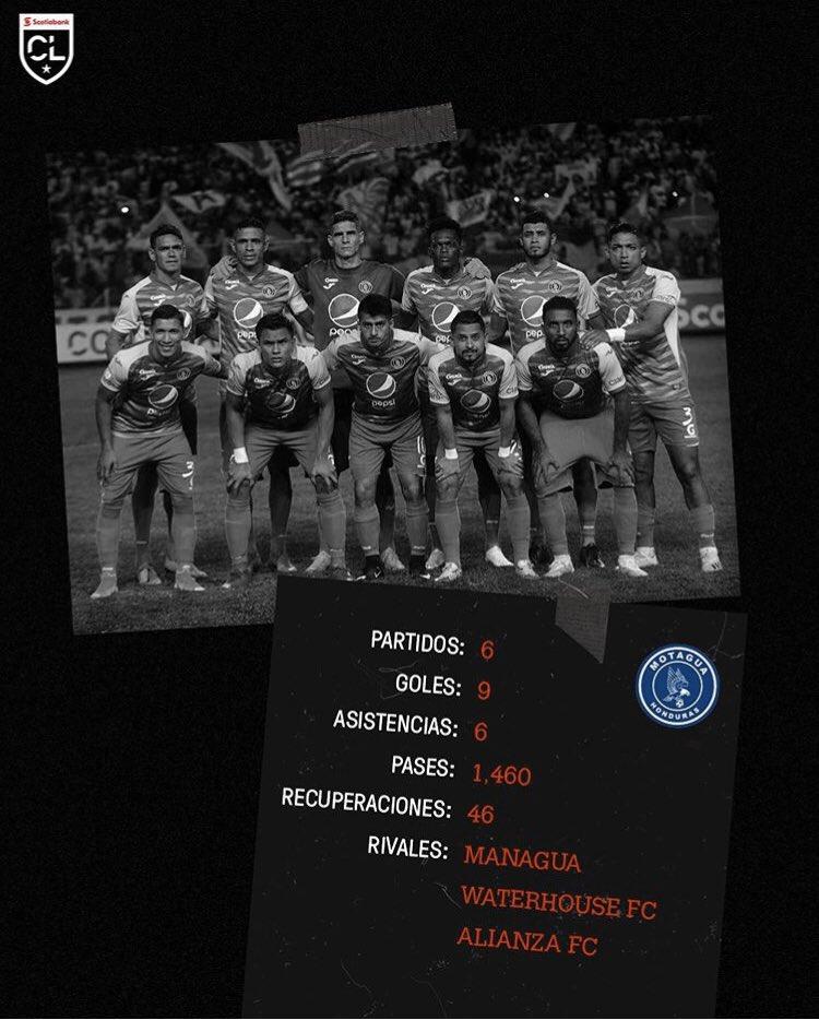 Motagua_Liga_Concacaf2019